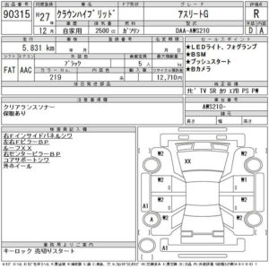 Toyota Crown оценка на втором аукционе